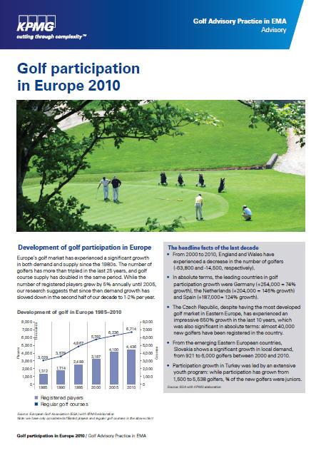 KPMG Survey Golf Participation